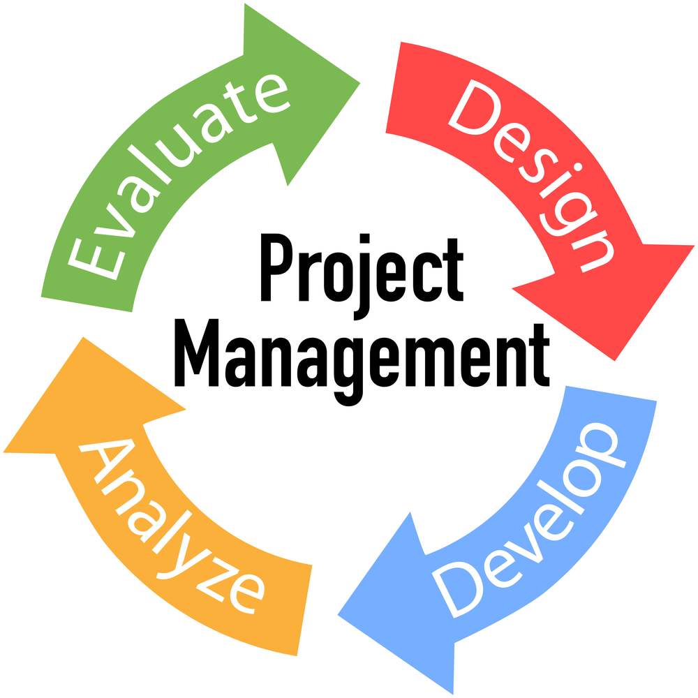 project management - inspire partners